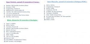 Classements D4